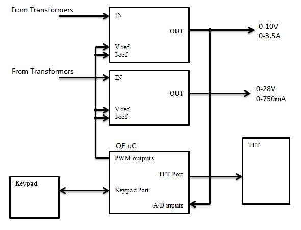 Circuit Block Diagram M8000 - Wiring Schematics